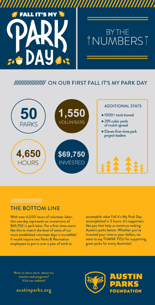 impd-fall-numbers-infographic